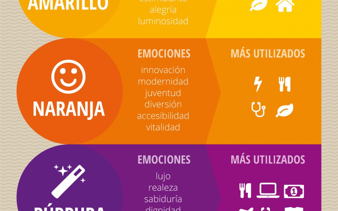 Psicología del color | WeWeb