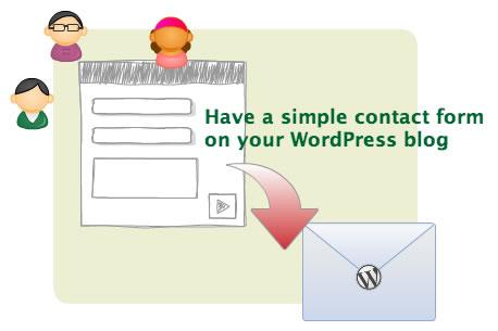 Plugin Contact Form 7 de WordPress sin spam
