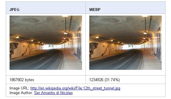 WebP – Nou format d'imatge per a web de Google